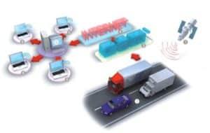 GPS-трекер для установления связи